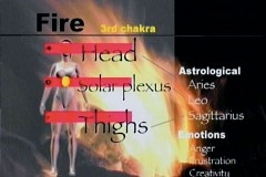 polarity-therapy-5-fire