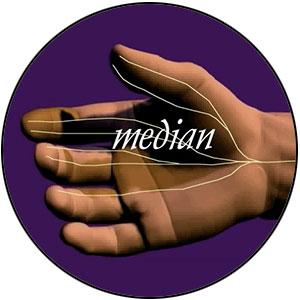 wrist pain online video class